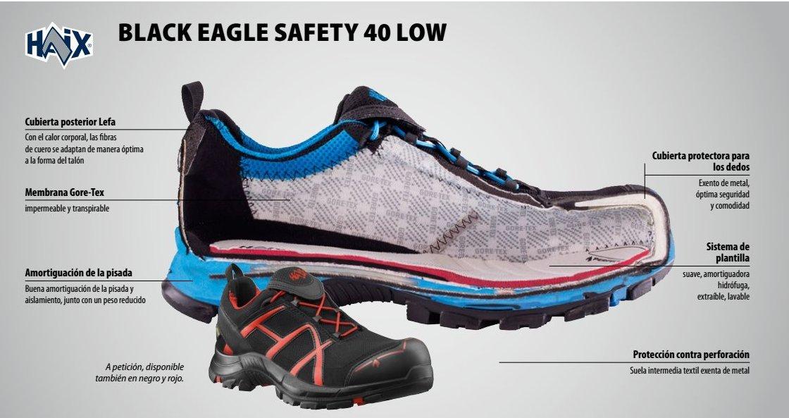 Hoffman Group resalta la importancia del calzado en el entorno laboral