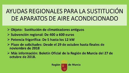 Ya se pueden solicitar las ayudas de hasta 600 euros para cambiar el aire acondicionado